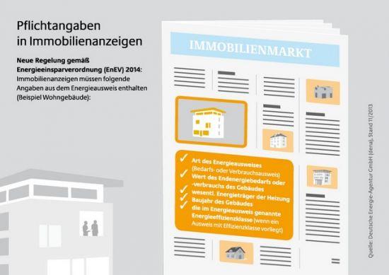 Pflichtangaben Immobilienanzeigen ab 05/2014
