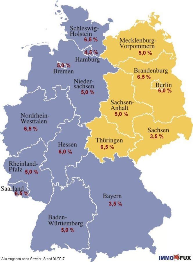 Grunderwerbsteuer der Bundesländer in Deutschland